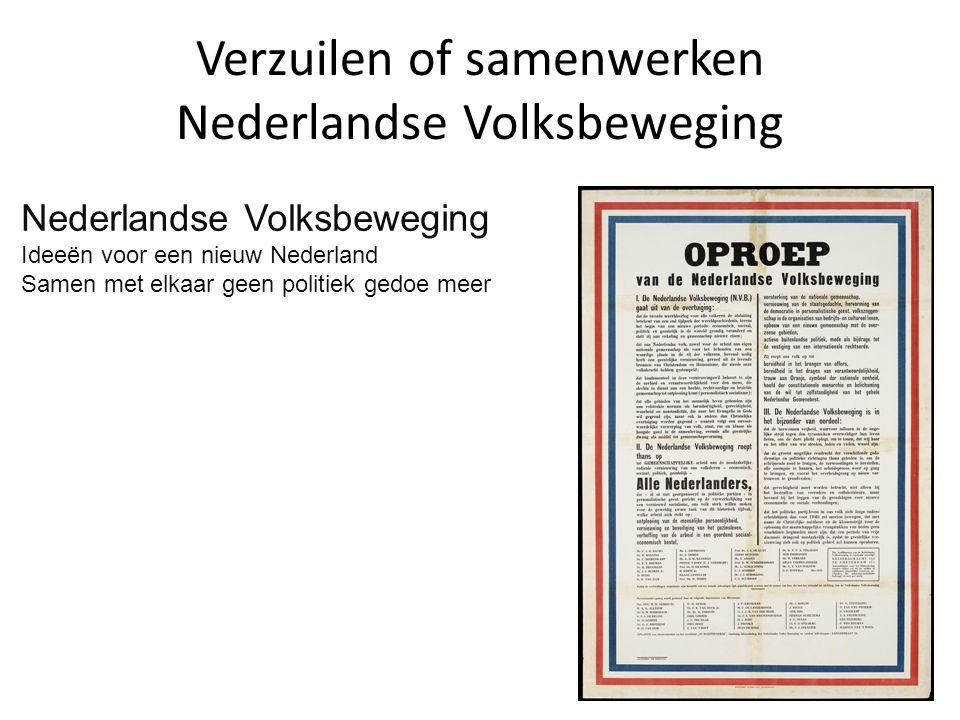 Verzuiling - Politieke partijen • Katholieken – KvP • Protestanten – CHU, ARP, SGP • Socialisten – PvdA (SDAP), • Communisten - CPN • Liberalen - VVD