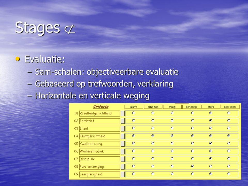 Stages  • Evaluatie: –Sam-schalen: objectiveerbare evaluatie –Gebaseerd op trefwoorden, verklaring –Horizontale en verticale weging