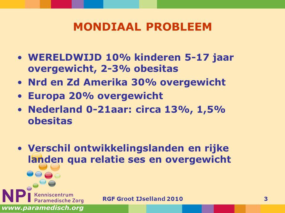 RGF Groot IJselland 20104 NOORD-OOST NEDERLAND •Regionale verschillen in bevolking •Z-O Drenthe 53% overgewicht, 13% obesitas •Emmen 55%, AA en Hunze, Borger-Odoorn en Hoogeveen •Kinderen 14% overgewicht, 3% obesitas •Friesland, Twente en Groningen idem •Lage ses 2,5 x zo vaak obesitas als hoge ses