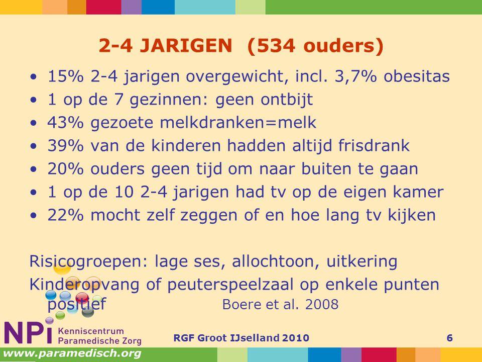 RGF Groot IJselland 20106 2-4 JARIGEN (534 ouders) •15% 2-4 jarigen overgewicht, incl. 3,7% obesitas •1 op de 7 gezinnen: geen ontbijt •43% gezoete me