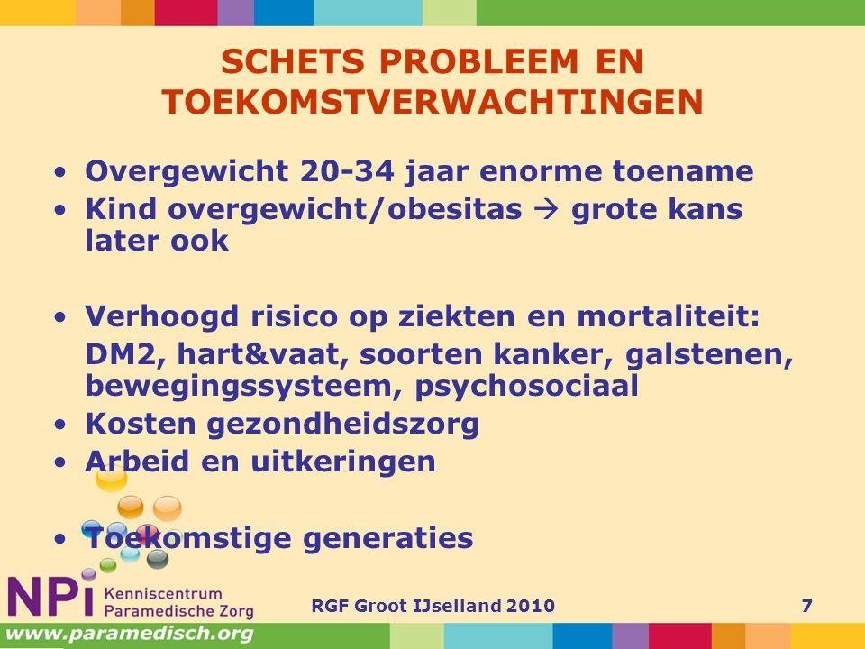 RGF Groot IJselland 20107 SCHETS PROBLEEM EN TOEKOMSTVERWACHTINGEN •Overgewicht 20-34 jaar enorme toename •Kind overgewicht/obesitas  grote kans late