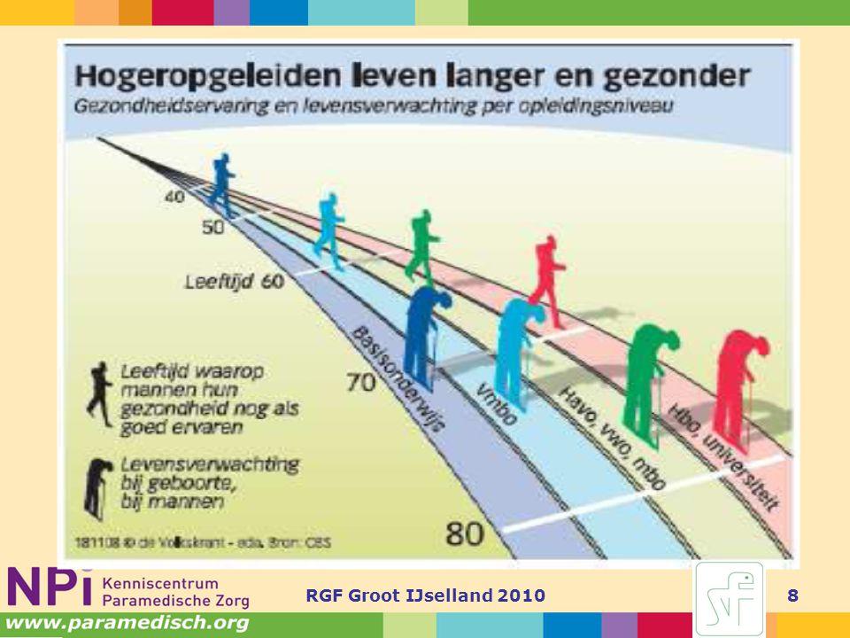 9 PROBLEEMEIGENAAR EN GEDRAGSVERANDERING •Ongeacht ses alle kinderen in NL dikker •Probleemeigenaar.