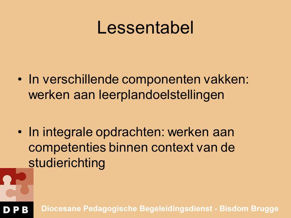 Lessentabel •In verschillende componenten vakken: werken aan leerplandoelstellingen •In integrale opdrachten: werken aan competenties binnen context v