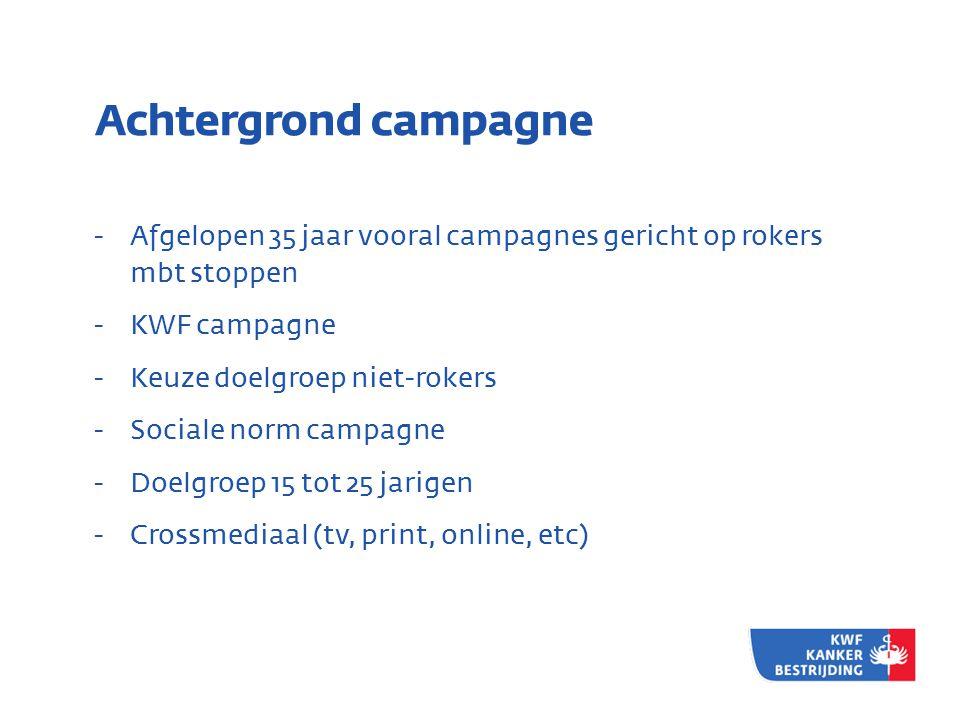 Achtergrond campagne - Afgelopen 35 jaar vooral campagnes gericht op rokers mbt stoppen - KWF campagne - Keuze doelgroep niet-rokers - Sociale norm campagne - Doelgroep 15 tot 25 jarigen - Crossmediaal (tv, print, online, etc)