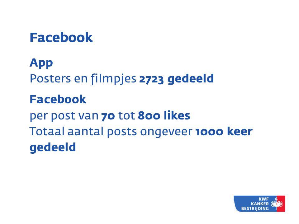 Facebook App Posters en filmpjes 2723 gedeeld Facebook per post van 70 tot 800 likes Totaal aantal posts ongeveer 1000 keer gedeeld