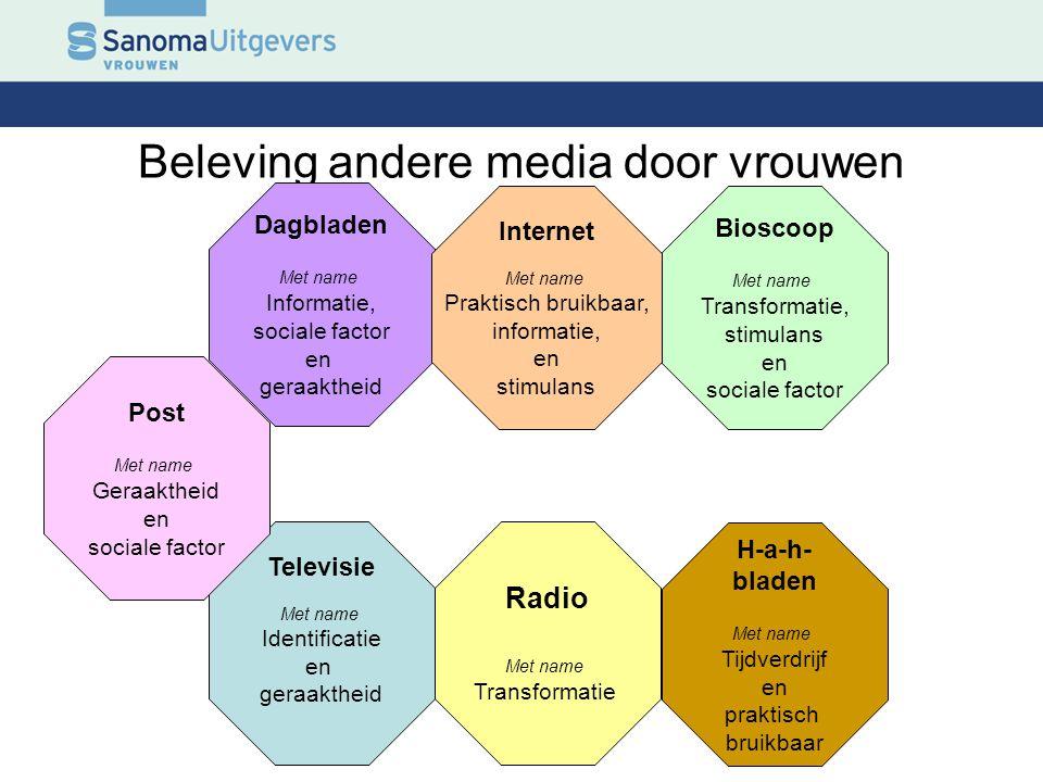 Beleving andere media door vrouwen Televisie Met name Identificatie en geraaktheid Radio Met name Transformatie Dagbladen Met name Informatie, sociale