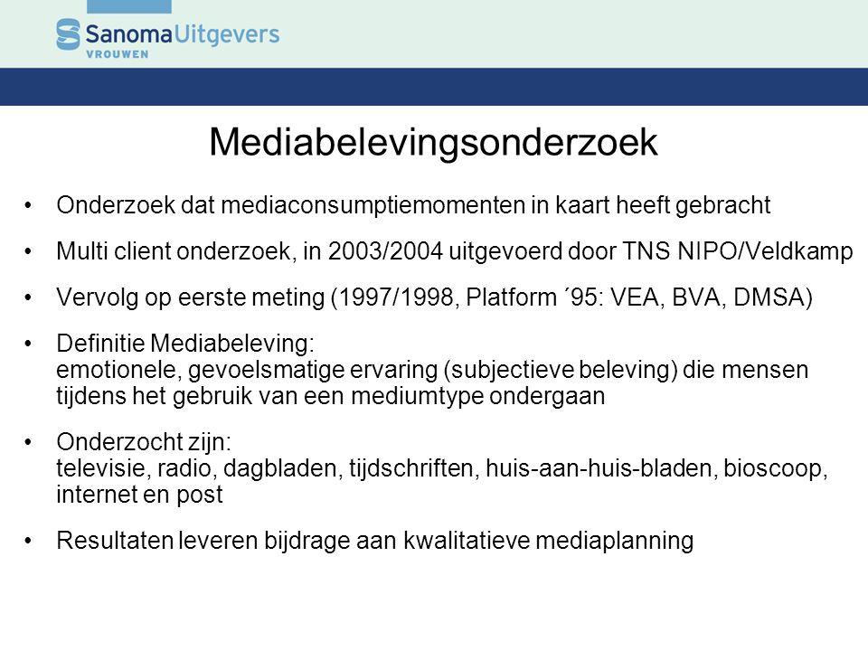 Mediabelevingsonderzoek •Onderzoek dat mediaconsumptiemomenten in kaart heeft gebracht •Multi client onderzoek, in 2003/2004 uitgevoerd door TNS NIPO/