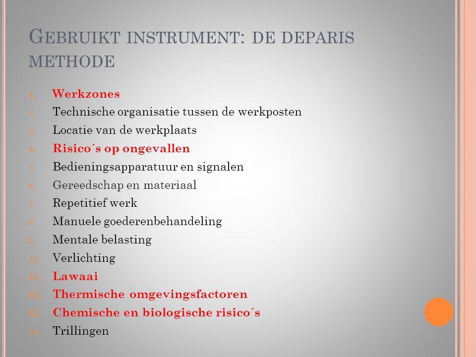 G EBRUIKT INSTRUMENT : DE DEPARIS METHODE 1. Werkzones 2. Technische organisatie tussen de werkposten 3. Locatie van de werkplaats 4. Risico´s op onge