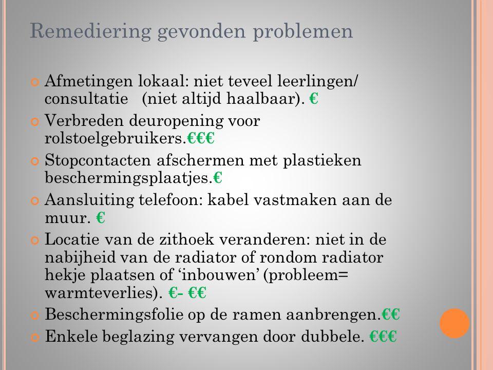 Remediering gevonden problemen Afmetingen lokaal: niet teveel leerlingen/ consultatie (niet altijd haalbaar). € Verbreden deuropening voor rolstoelgeb