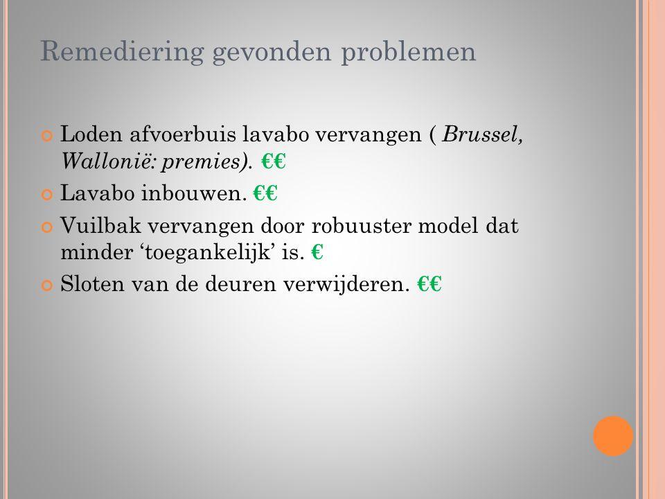 Remediering gevonden problemen Loden afvoerbuis lavabo vervangen ( Brussel, Wallonië: premies). €€ Lavabo inbouwen. €€ Vuilbak vervangen door robuuste