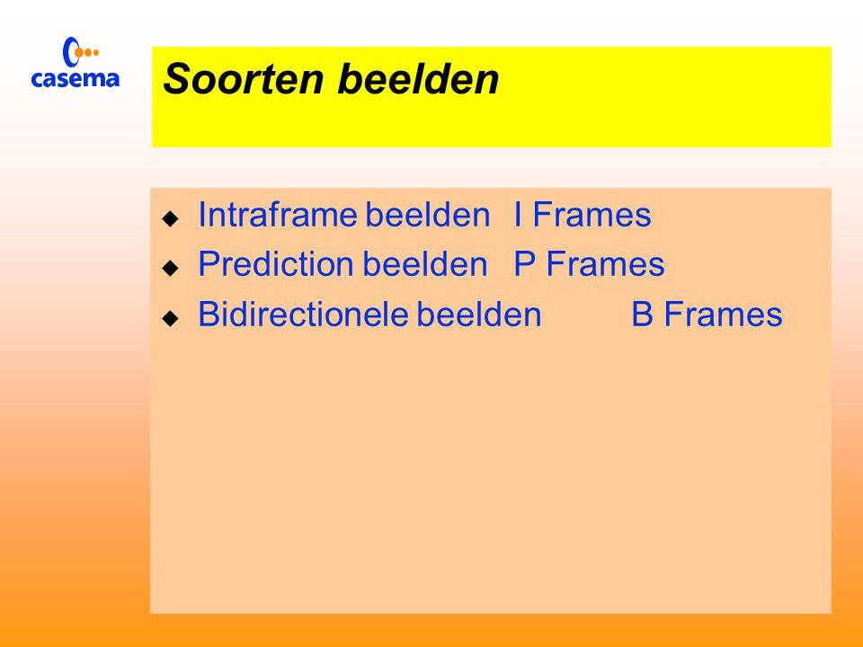 Soorten beelden I, P en B beelden