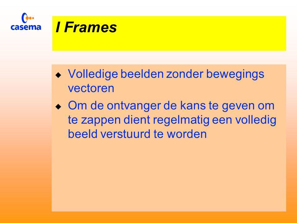 Soorten beelden  Intraframe beeldenI Frames  Prediction beeldenP Frames  Bidirectionele beeldenB Frames