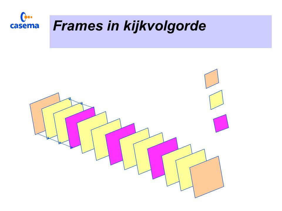 Gebruik van de verschillende beelden  I frames en P frames vormen de basis waarmee B beelden berekend kunnen worden  Zij worden op regelmatige afstanden tussen de B beelden geplaatst