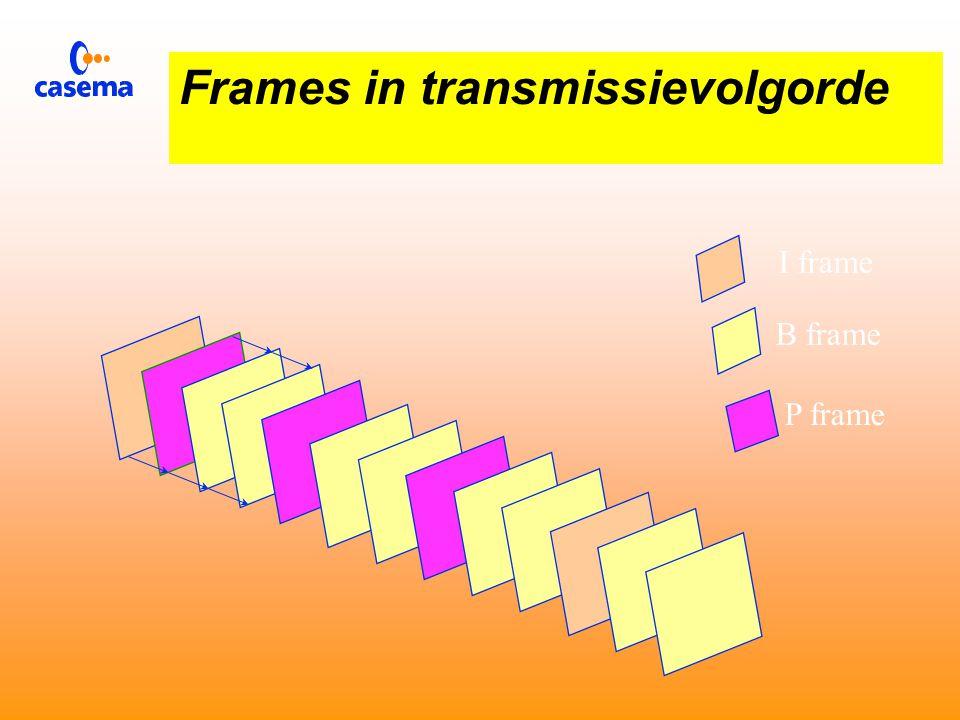 Volgorde van de beelden  Bij Transmissie worden:  I beelden het eerst verstuurd  P beelden daarna  Tenslotte de B beelden die op de I en P beelden gebaseerd zijn