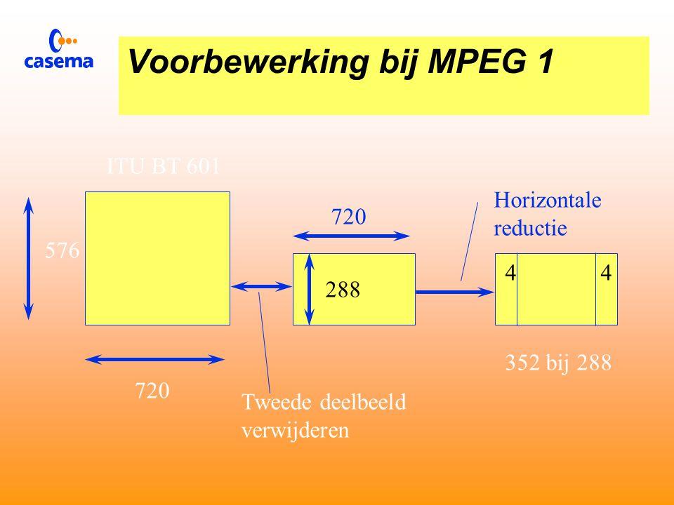 Blokschema MPEG codering Voor bewerking MPEG 1 coder kanaal ITU 601 MPEG 1 SIF ITU 601 MPEG 1 coder Voor bewerking SIF