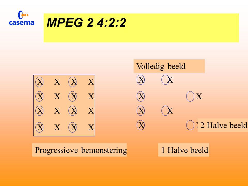 MPEG 2 4:2:0 X X Progressieve bemonstering X X X X Volledig Beeld X X X X 1.