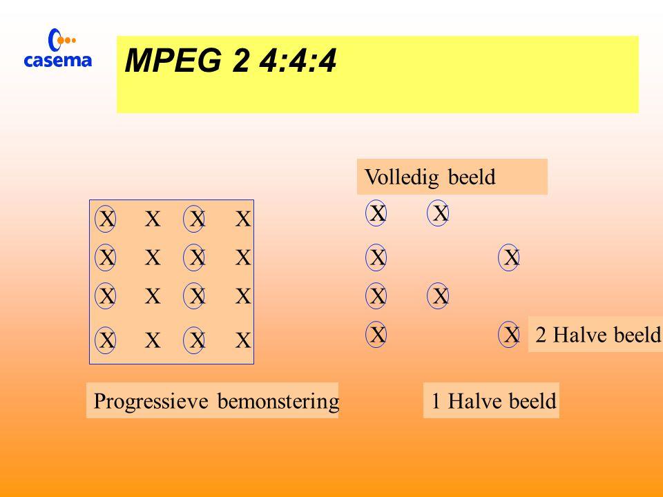 MPEG 2 4:2:2 X X X X X X X Progressieve bemonstering Volledig beeld 1 Halve beeld 2 Halve beeld
