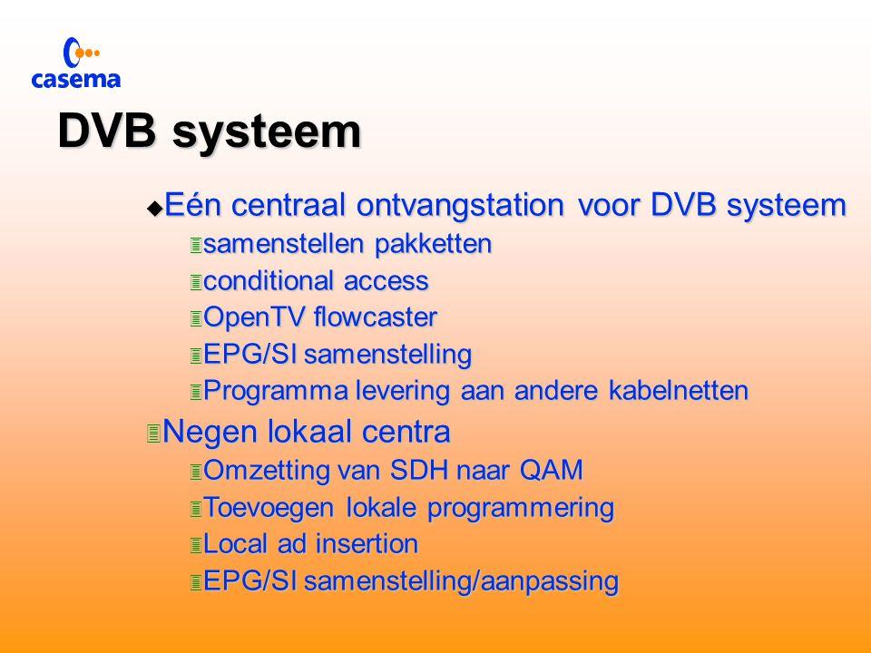 Eurobox  Kabeldecoder gespecificeerd door Casema, Deutsche Telekom, Telia en Mediakabel  Lagere decoderprijs door grotere markt door standaard decoder  Viaccess  OpenTV