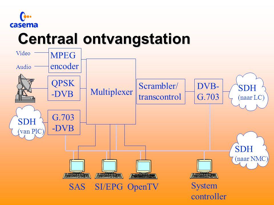 Systeem overzicht Mediakabel Lokaal Centrum Netwerk 1Netwerk 2 SDH netwerk NMC Playout EPG redaktie/ OpenTV appl.