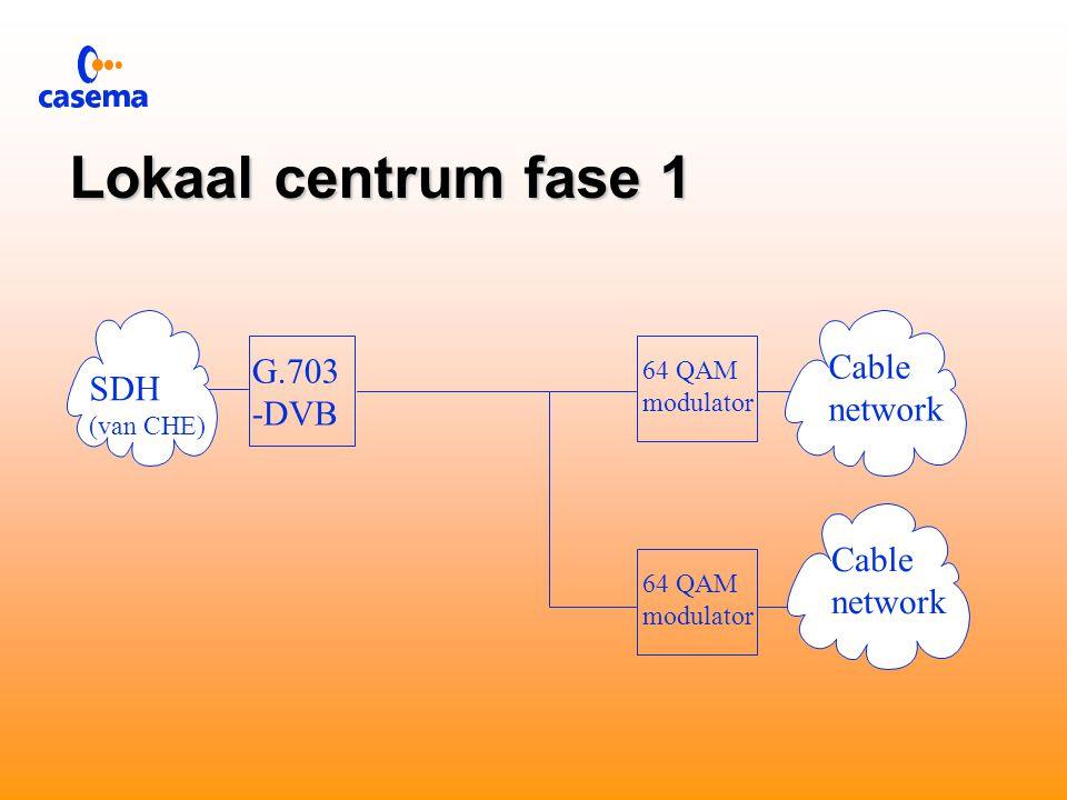 Centraal ontvangstation SASSI/EPGOpenTV DVB- G.703 SDH (naar LC) SDH (van PlC) Multiplexer Scrambler/ transcontrol G.703 -DVB System controller SDH (naar NMC) QPSK -DVB MPEG encoder Video Audio