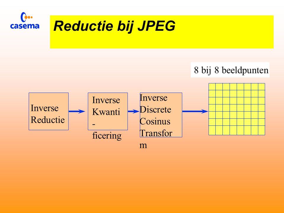 Reductie bij JPEG 8 bij 8 beeldpunten Discrete Cosinus Transfer Kwanti- ficering Reductie
