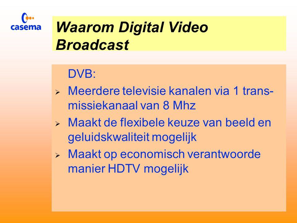 D.V.B.  Relevante standaarden:  JPEG  MPEG  ITU 601