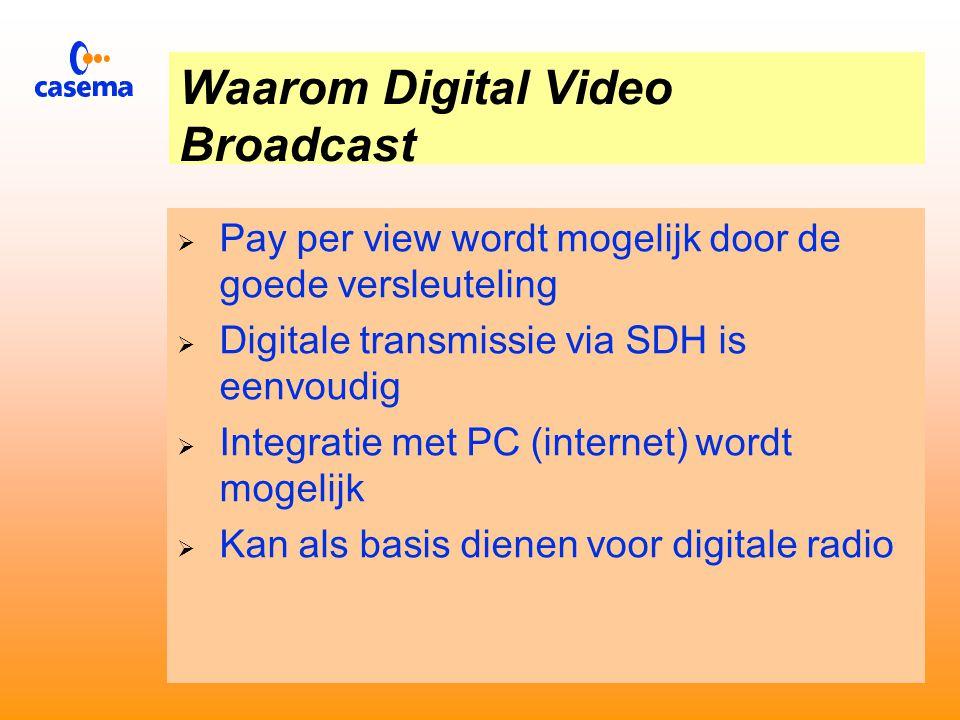 Waarom Digital Video Broadcast  DVB:  Meerdere televisie kanalen via 1 trans- missiekanaal van 8 Mhz  Maakt de flexibele keuze van beeld en geluidskwaliteit mogelijk  Maakt op economisch verantwoorde manier HDTV mogelijk