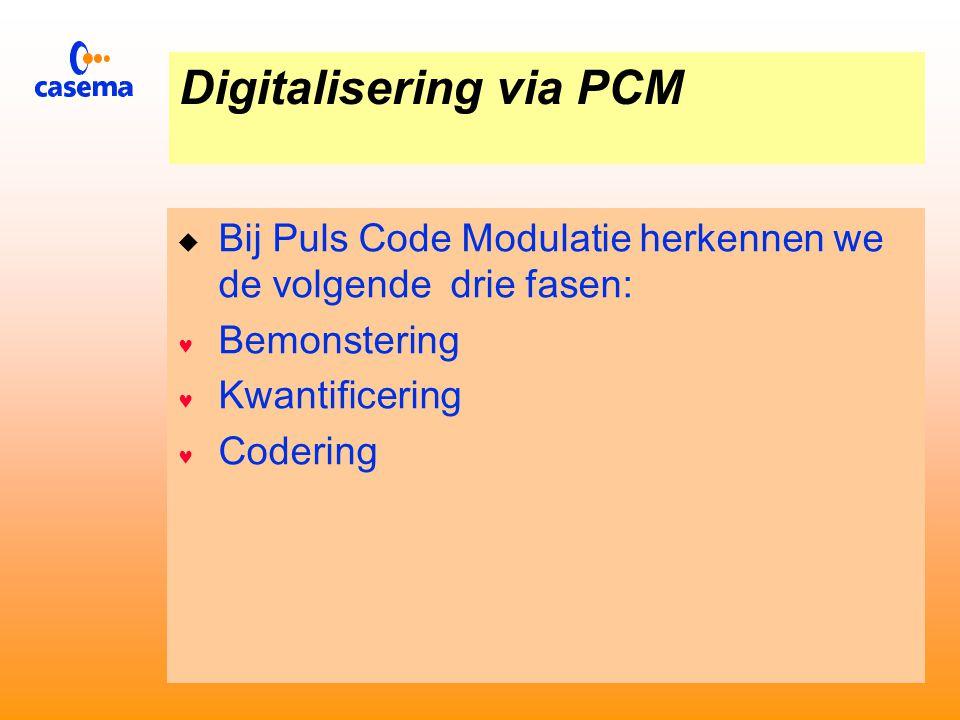 Waarom Digital Video Broadcast  Pay per view wordt mogelijk door de goede versleuteling  Digitale transmissie via SDH is eenvoudig  Integratie met PC (internet) wordt mogelijk  Kan als basis dienen voor digitale radio