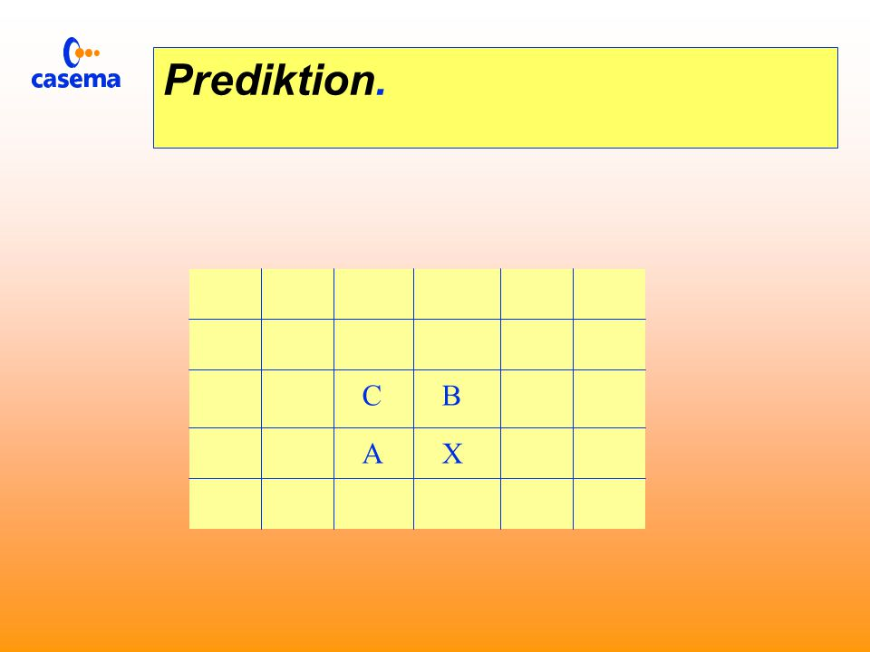 Prediktion.  het voorspellen van de waarde van een bepaald beeldpunt.