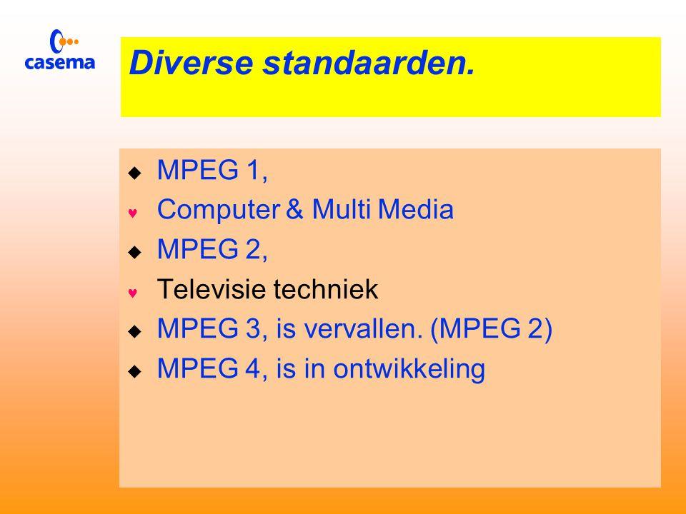 MPEG  Moving Pictures Experts Group  Doelstelling: het ontwikkelen van een Algoritme voor de codering van bewegende beelden  Diverse standaarden.