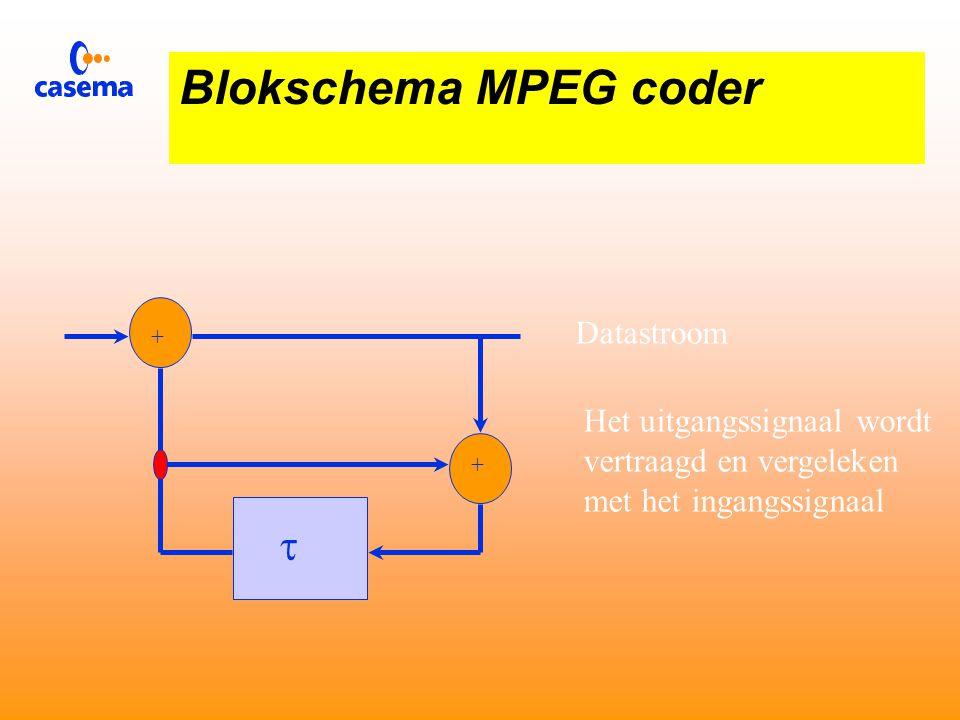DVB  Maakt gebruik van MPEG 2  Standaardiseert de modulatie en fout- correctie op het transportkanaal