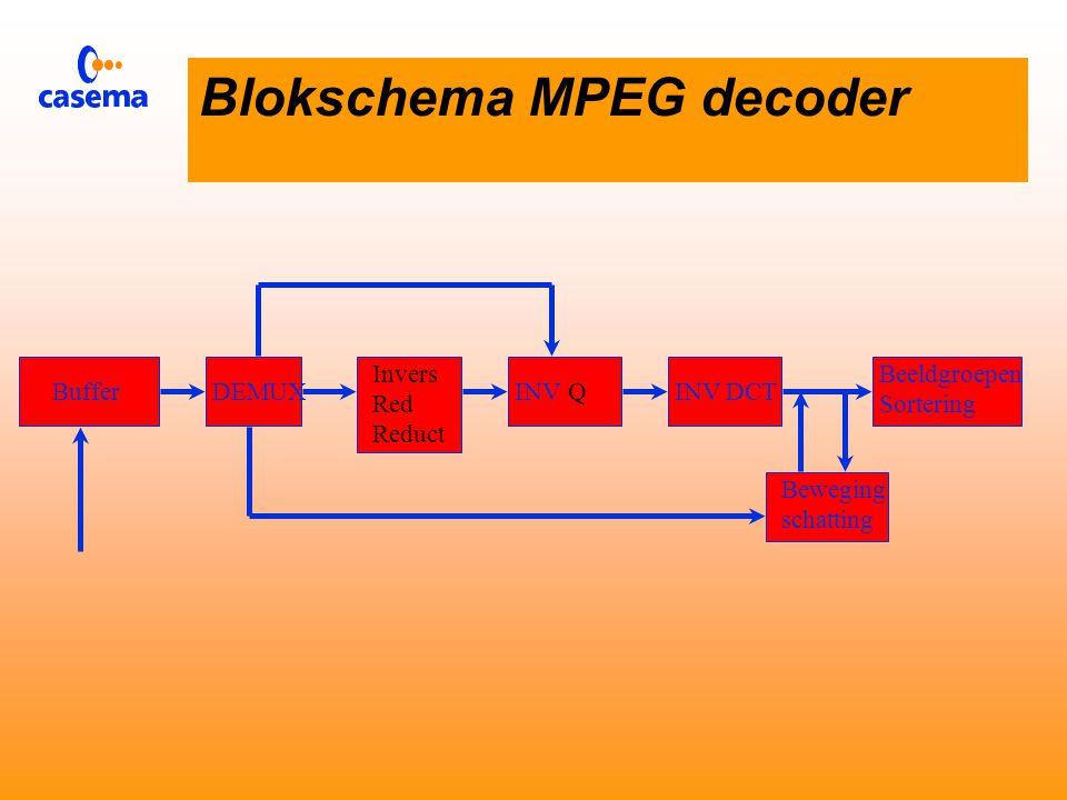 Blokschema MPEG coder  De bewegingsvoorspelling zoekt naar zo groot mogelijke overeenkomst tussen op- eenvolgende beelden  De berekende bewegingsfactoren worden overgestuurd.