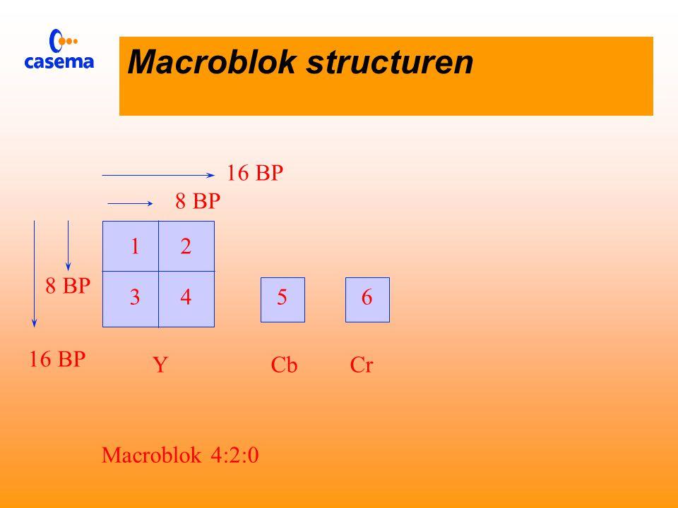De Bewegingsvoorspelling  Door beeld 2 te vergelijken met beeld 1 wordt duidelijk welke macroblokken zijn verschoven  Door middel van een vector kan de aard en grootte van de verplaatsing worden weergegeven  De vector is voor Luminantie als Chrominatie het zelfde