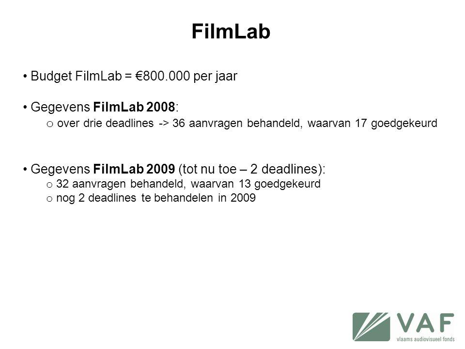 • Budget FilmLab = €800.000 per jaar • Gegevens FilmLab 2008: o over drie deadlines -> 36 aanvragen behandeld, waarvan 17 goedgekeurd • Gegevens FilmL