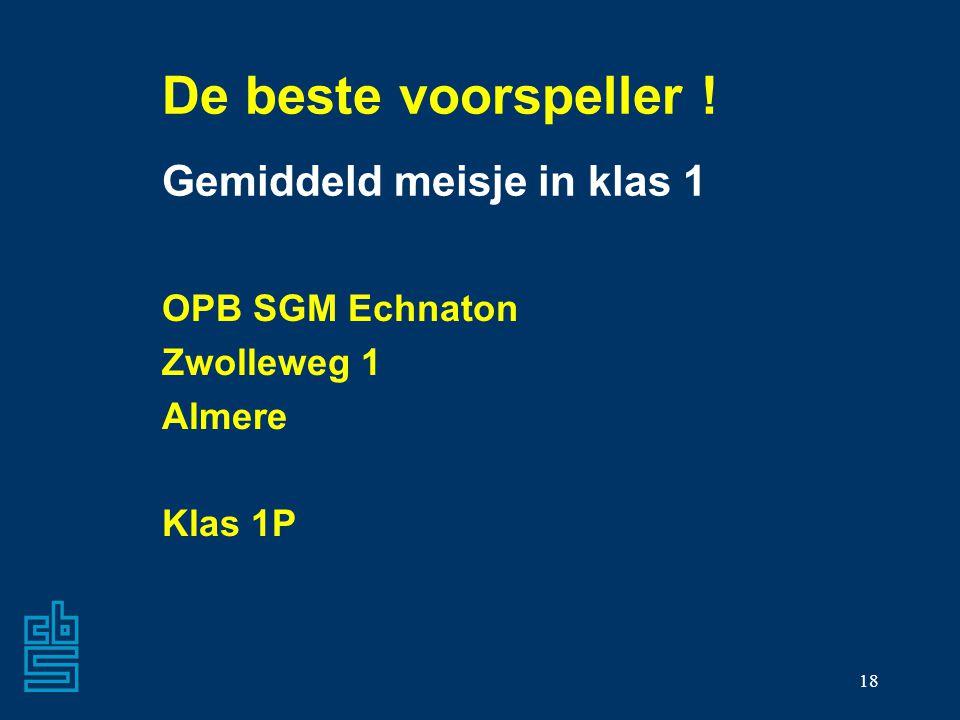 18 De beste voorspeller ! Gemiddeld meisje in klas 1 OPB SGM Echnaton Zwolleweg 1 Almere Klas 1P