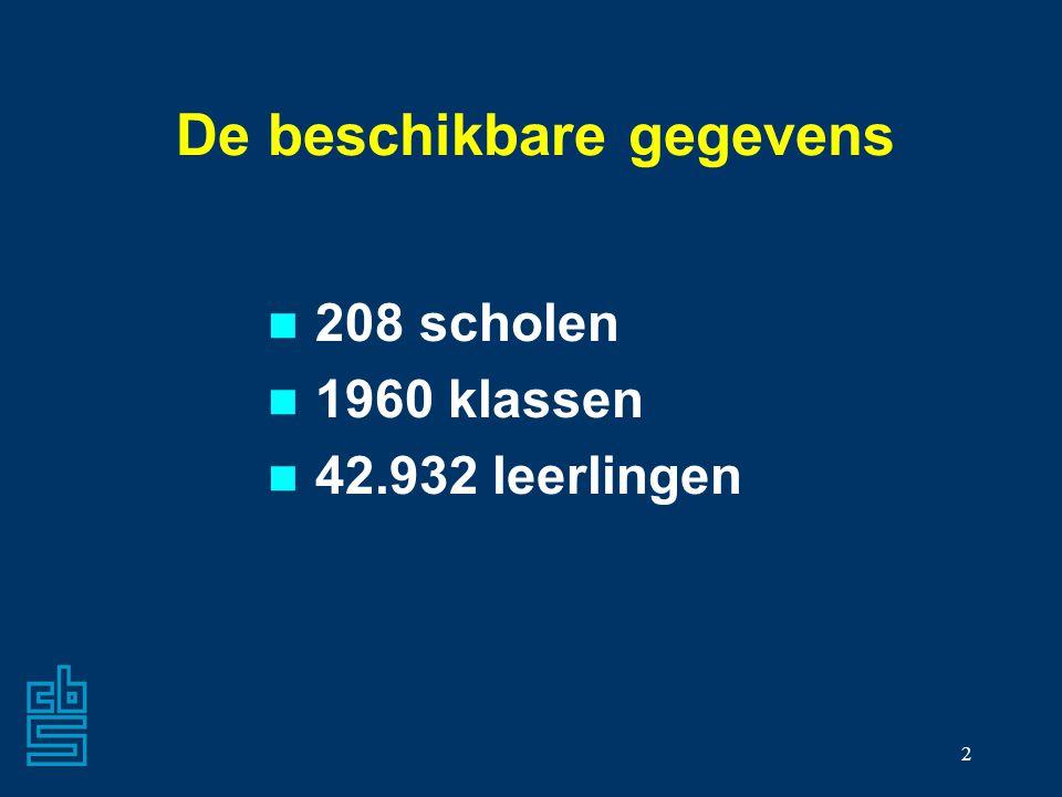 2 De beschikbare gegevens n 208 scholen n 1960 klassen n 42.932 leerlingen