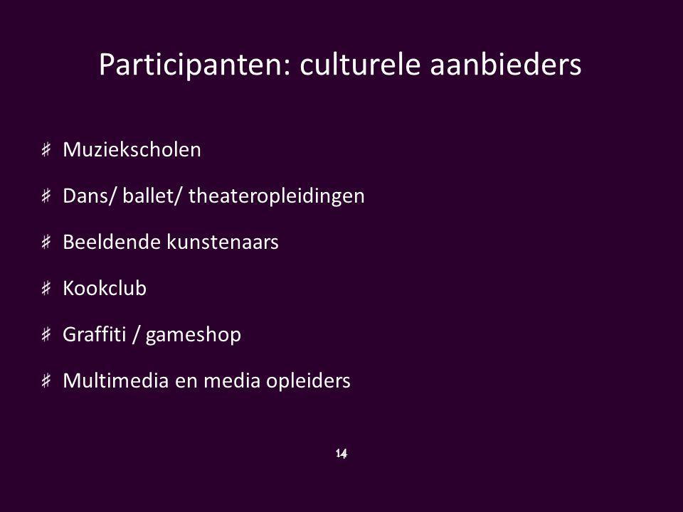 Participanten: culturele aanbieders Muziekscholen Dans/ ballet/ theateropleidingen Beeldende kunstenaars Kookclub Graffiti / gameshop Multimedia en me