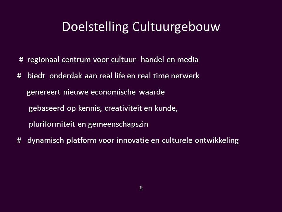 Doelstelling Cultuurgebouw # regionaal centrum voor cultuur- handel en media # biedt onderdak aan real life en real time netwerk genereert nieuwe econ