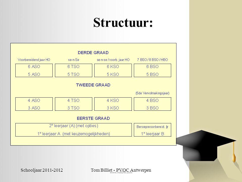 Schooljaar 2011-2012Tom Billiet - PVOC Antwerpen De tweede (en de derde) graad
