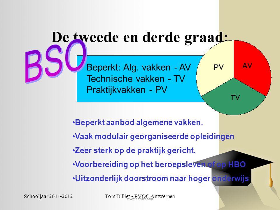 Schooljaar 2011-2012Tom Billiet - PVOC Antwerpen De tweede en derde graad: Beperkt: Alg. vakken - AV Technische vakken - TV Praktijkvakken - PV •Beper