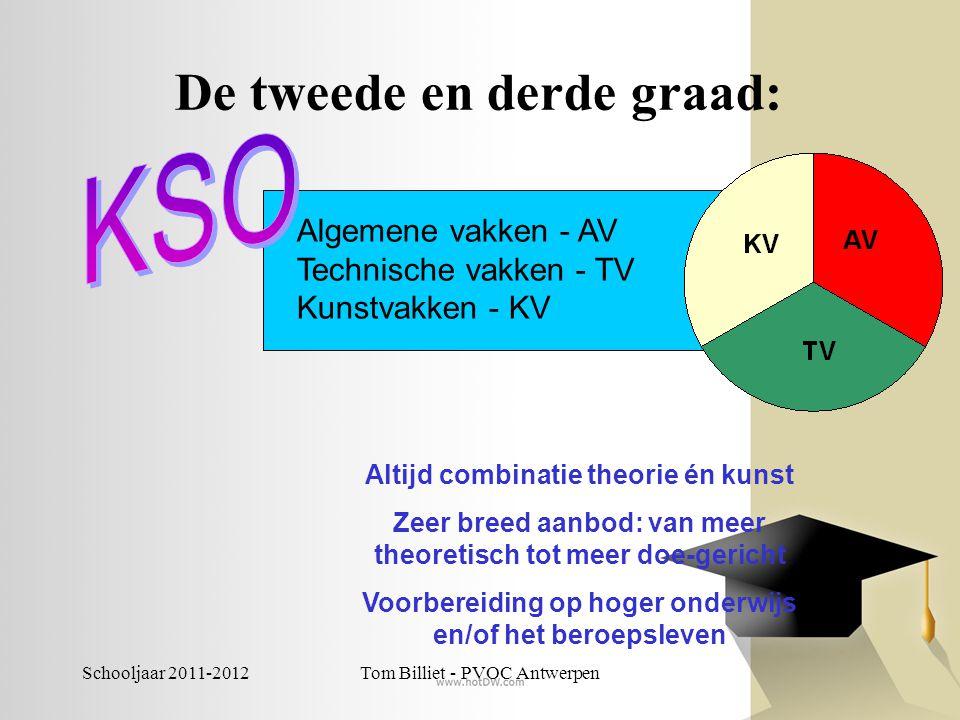 Schooljaar 2011-2012Tom Billiet - PVOC Antwerpen De tweede en derde graad: Algemene vakken - AV Technische vakken - TV Kunstvakken - KV Altijd combina