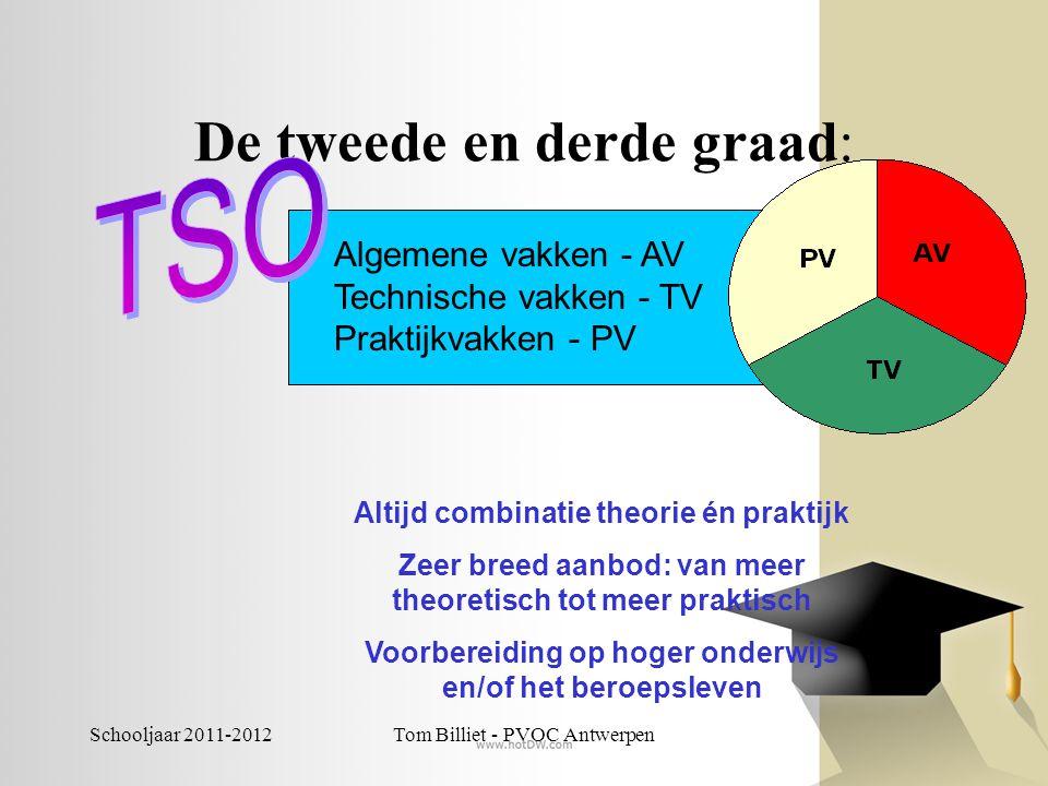 Schooljaar 2011-2012Tom Billiet - PVOC Antwerpen De tweede en derde graad: Algemene vakken - AV Technische vakken - TV Praktijkvakken - PV Altijd comb