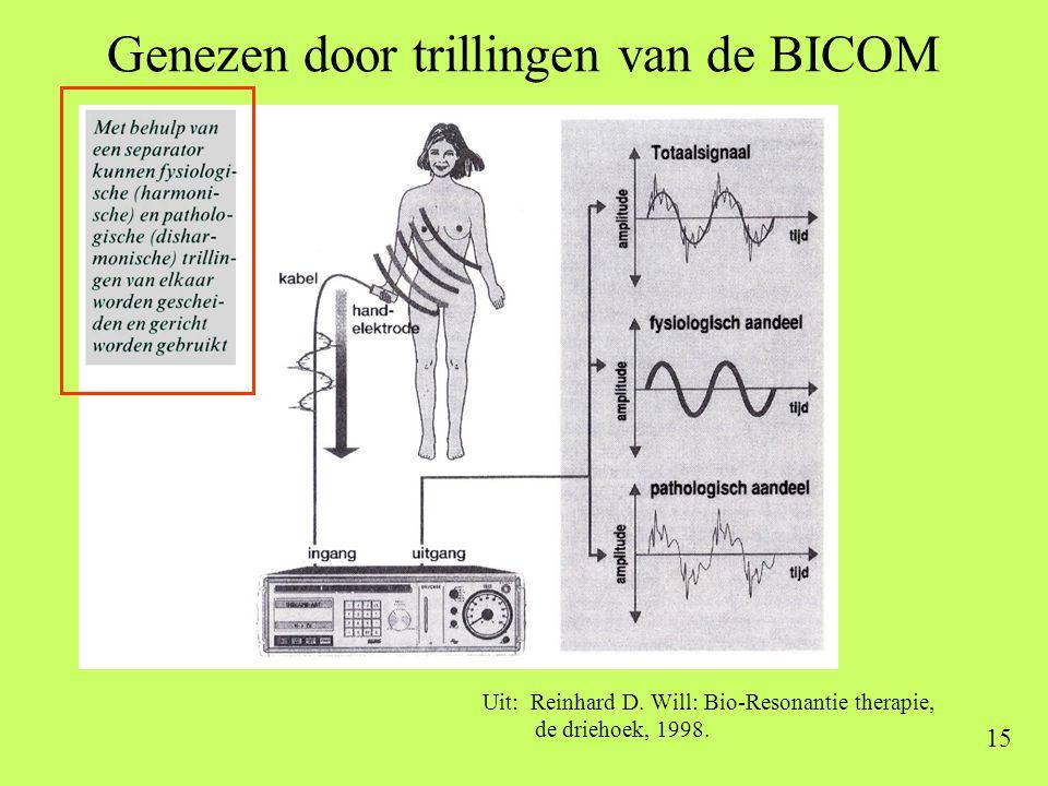 15 Genezen door trillingen van de BICOM Uit: Reinhard D. Will: Bio-Resonantie therapie, de driehoek, 1998.