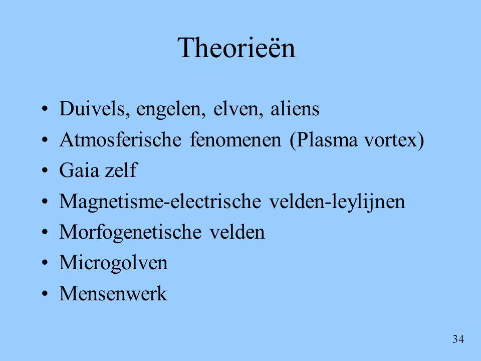 34 Theorieën •Duivels, engelen, elven, aliens •Atmosferische fenomenen (Plasma vortex) •Gaia zelf •Magnetisme-electrische velden-leylijnen •Morfogenet