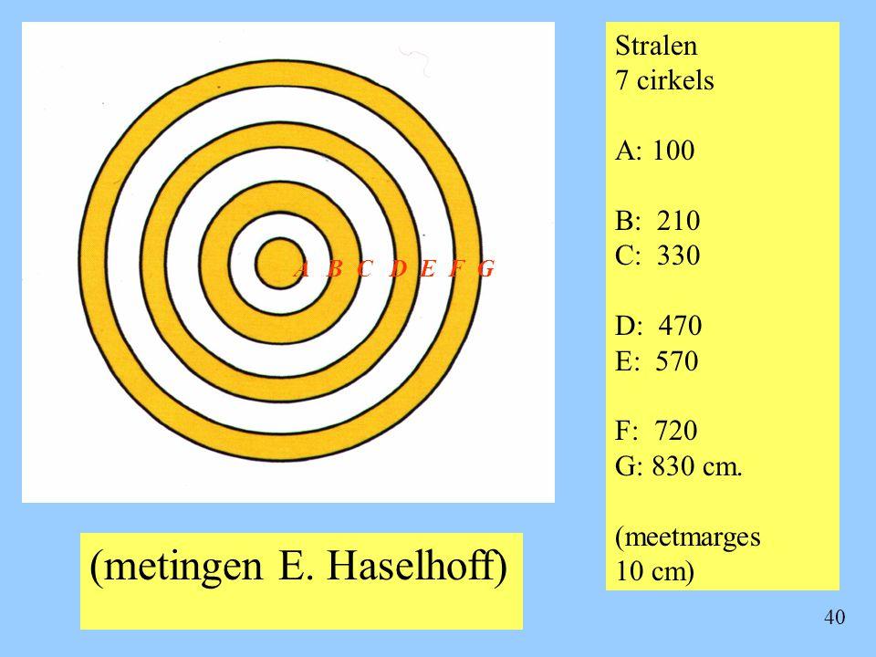 40 A B C D E F G Stralen 7 cirkels A: 100 B: 210 C: 330 D: 470 E: 570 F: 720 G: 830 cm. (meetmarges 10 cm) (metingen E. Haselhoff)