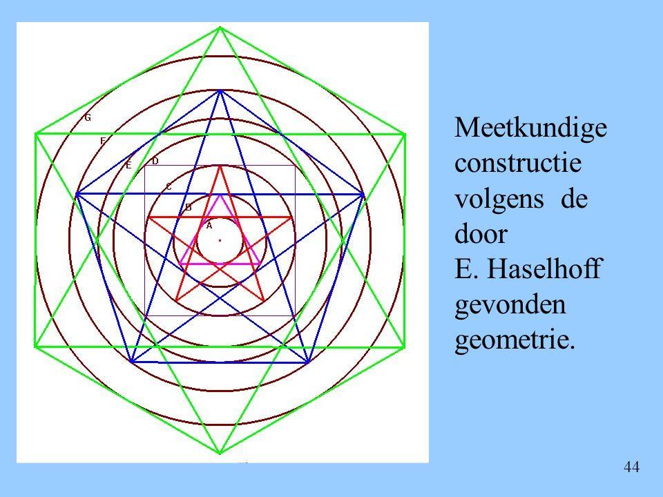 44 Meetkundige constructie volgens de door E. Haselhoff gevonden geometrie.