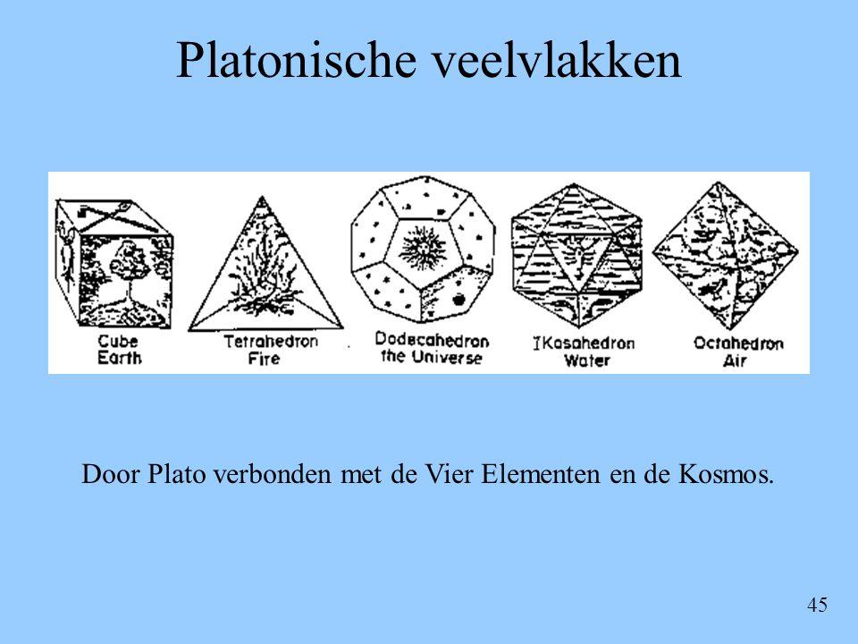 45 Platonische veelvlakken Door Plato verbonden met de Vier Elementen en de Kosmos.