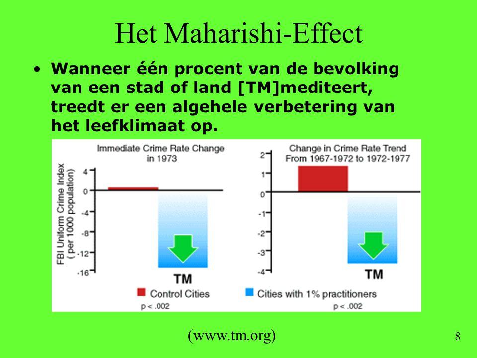 8 Het Maharishi-Effect •Wanneer één procent van de bevolking van een stad of land [TM]mediteert, treedt er een algehele verbetering van het leefklimaa