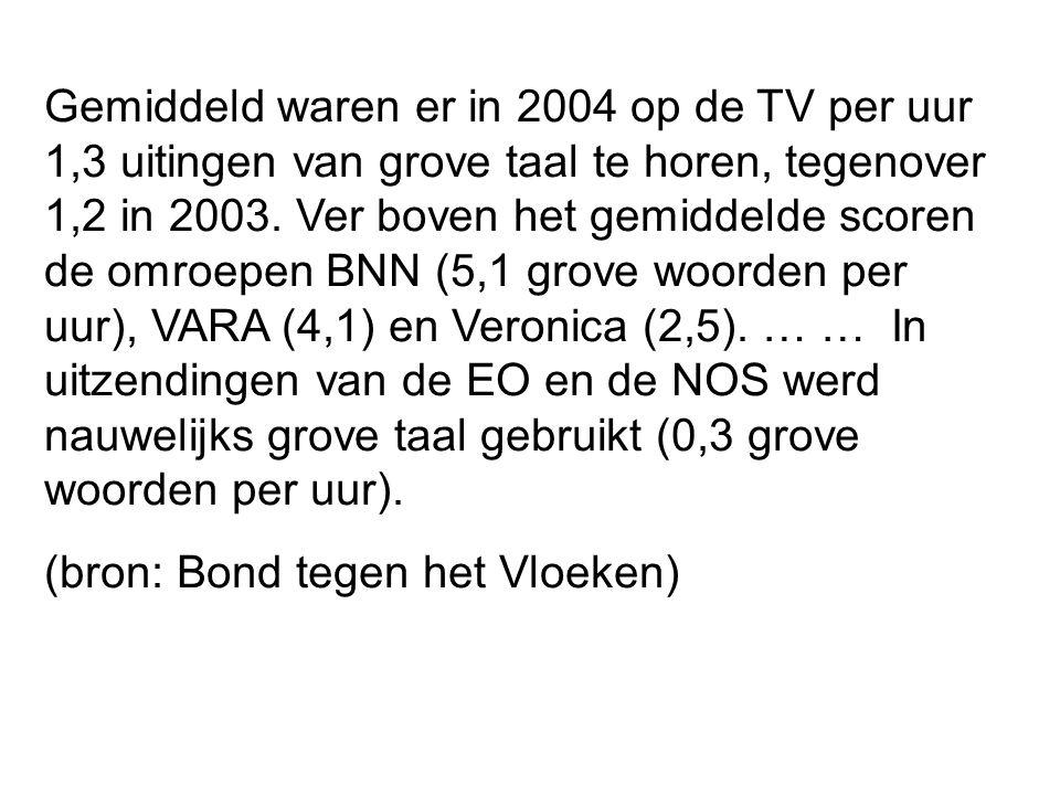 Gemiddeld waren er in 2004 op de TV per uur 1,3 uitingen van grove taal te horen, tegenover 1,2 in 2003. Ver boven het gemiddelde scoren de omroepen B