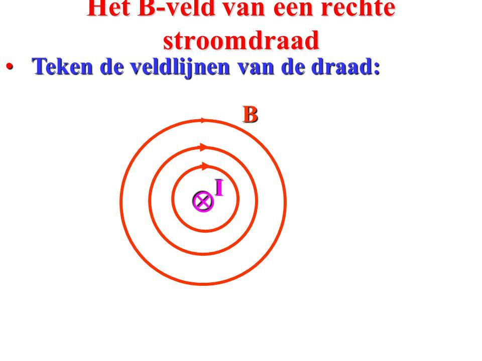 Het B-veld van een rechte stroomdraad •Maak een rechter vuist, je duim er uit. • Wijs met je duim in de richting van de stroomsterkte (I) van de stroo